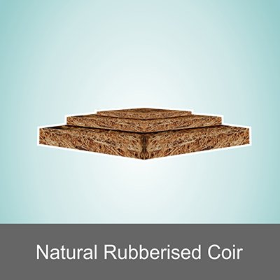 Natural Rubberised Coir